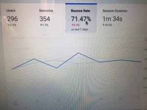 Picture of Google Analytics Top of Page. Begin SEO Consulting Services for Therapist Private Practice Owners