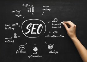 SEO infographic that says strategy link building, content, traffic, keyword research, feedback, social network. Learn about seo from therapists from an seo specialist at simplified seo consulting
